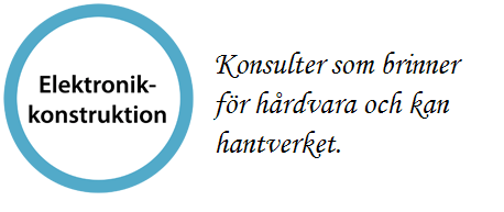 elektronikkonstruktion_ring_med_text